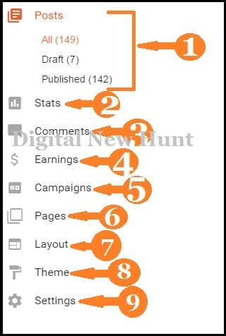 how to use blogger dashboard